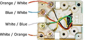 how to wire phone jacks rh telephonesystems com phone jack wiring color code phone jack wiring color code